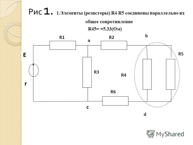 Рис 1. 1. Элементы (резисторы) R4 R5 соединены параллельно их общее сопротивление R45= =5.33(Ом) R1R2 R3 R4 R5 R6 a b d c r E