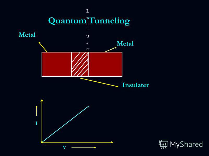 Metal Insulater V I Quantum Tunneling Lecture-1Lecture-1