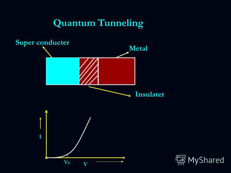 Metal Super conducter Insulater V I Quantum Tunneling Vc