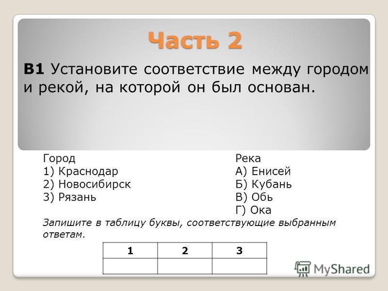 Часть 2 Город Река 1) Краснодар А) Енисей 2) Новосибирск Б) Кубань 3) Рязань В) Обь Г) Ока Запишите в таблицу буквы, соответствующие выбранным ответам. В1 Установите соответствие между городом и рекой, на которой он был основан. 123