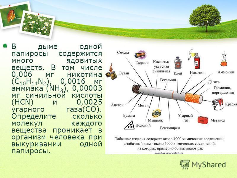 В дыме одной папиросы содержится много ядовитых веществ. В том числе 0,006 мг никотина (С 10 Н 14 N 2 ), 0,0016 мг аммиака (NH 3 ), 0,00003 мг синильной кислоты (HCN) и 0,0025 угарного газа(CO). Определите сколько молекул каждого вещества проникает в