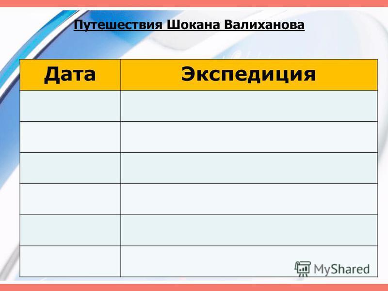 Дата Экспедиция Путешествия Шокана Валиханова