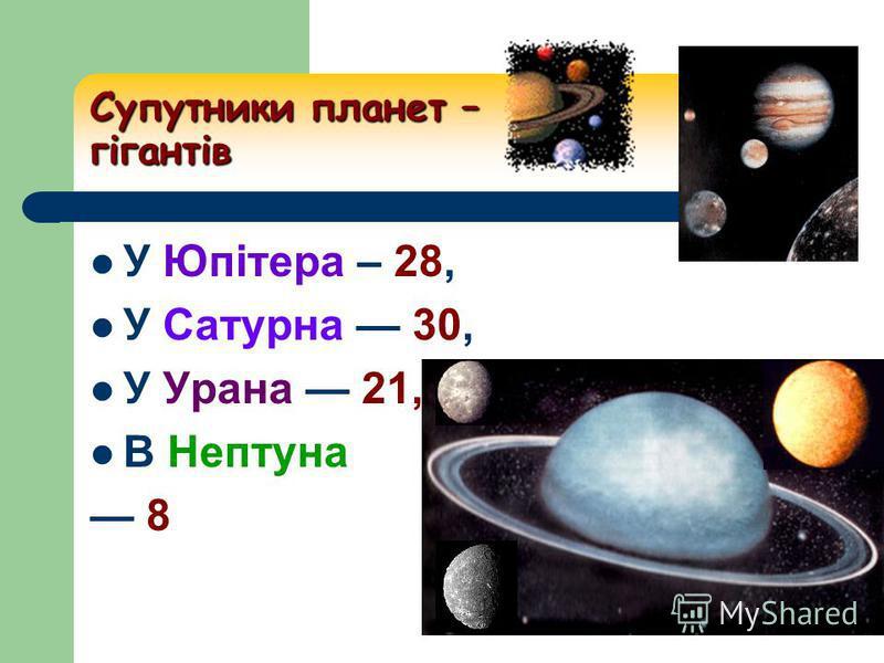 Супутники планет – гігантів У Юпітера – 28, У Сатурна 30, У Урана 21, В Нептуна 8