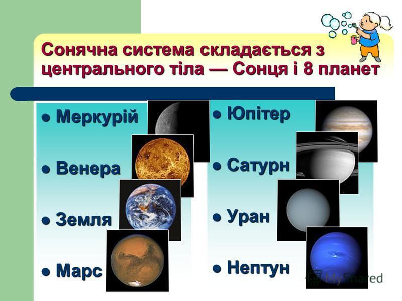 Сонячна система складається з центрального тіла Сонця і 8 планет Меркурій Меркурій Венера Венера Земля Земля Марс Марс Юпітер Юпітер Сатурн Сатурн Уран Уран Нептун Нептун
