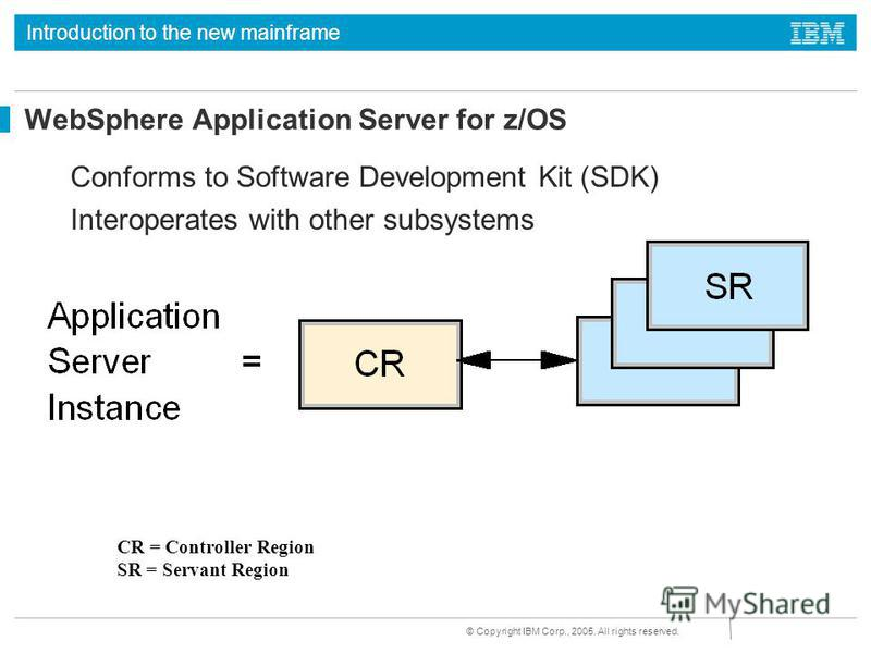 Introduction to the new mainframe © Copyright IBM Corp., 2005. All rights reserved. WebSphere Application Server for z/OS Conforms to Software Development Kit (SDK) Interoperates with other subsystems CR = Controller Region SR = Servant Region
