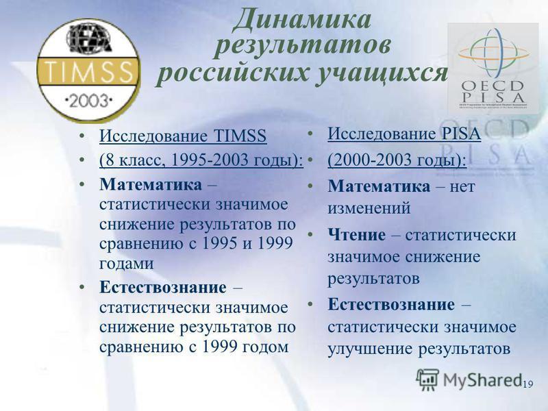 19 Динамика результатов российских учащихся Исследование TIMSS (8 класс, 1995-2003 годы): Математика – статистически значимое снижение результатов по сравнению с 1995 и 1999 годами Естествознание – статистически значимое снижение результатов по сравн