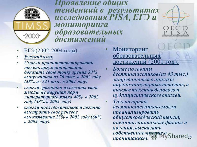 25 Проявление общих тенденций в результатах исследования PISA, ЕГЭ и мониторинга образовательных достижений ЕГЭ (2002, 2004 годы) : Русский язык Смогли проинтерпретировать текст, аргументированно доказать свою точку зрения 33% выпускников из 76 тыс.