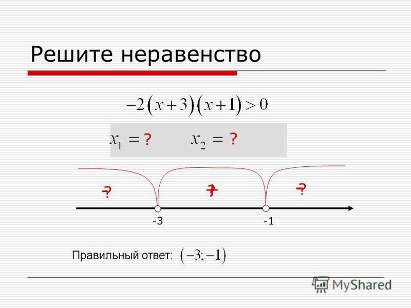 Решите неравенство -3 ? - ? + ? - Правильный ответ: ? ?
