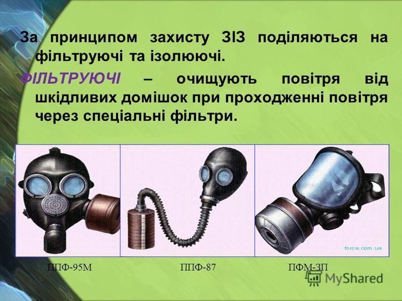За принципом захисту ЗІЗ поділяються на фільтруючі та ізолюючі. ФІЛЬТРУЮЧІ – очищують повітря від шкідливих домішок при проходженні повітря через спеціальні фільтри. ППФ-95М ППФ-87 ПФМ-ЗП