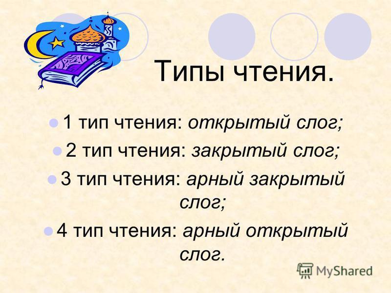 1 тип чтения: открытый слог; 2 тип чтения: закрытый слог; 3 тип чтения: ббарный закрытый слог; 4 тип чтения: ббарный открытый слог. Типы чтения.