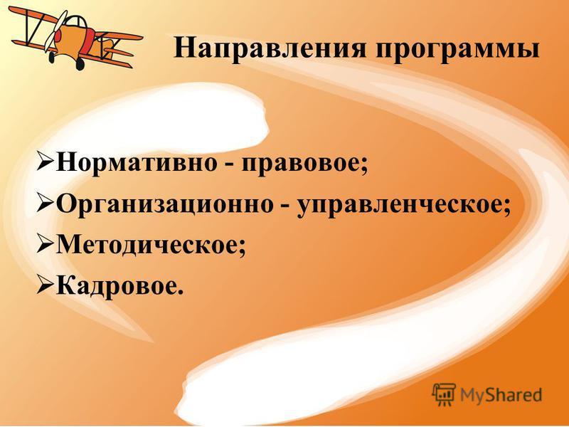 Направления программы Нормативно - правовое; Организационно - управленческое; Методическое; Кадровое.