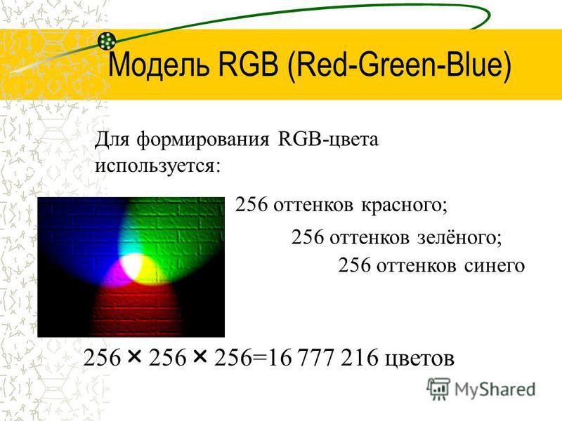 Модель RGB (Red-Green-Blue) 256 оттенков красного; Для формирования RGB-цвета используется: 256 256 256=16 777 216 цветов 256 оттенков зелёного; 256 оттенков синего