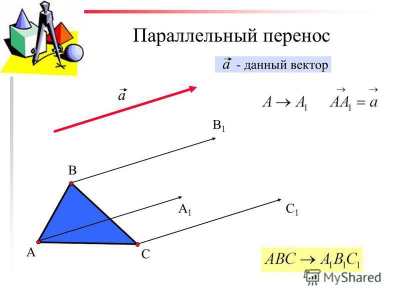 Параллельный перенос a А В С А1А1 В1В1 С1С1 a - данный вектор