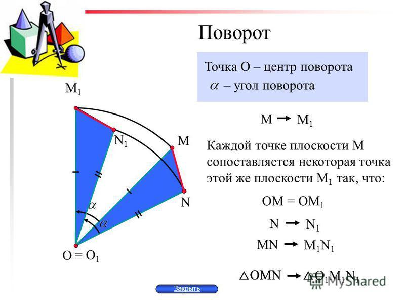 Поворот – угол поворота О М Точка О – центр поворота М1М1 N N1N1 М М1М1 Каждой точке плоскости М сопоставляется некоторая точка этой же плоскости М 1 так, что: OM = OM 1 N N1N1 МNМN М1N1М1N1 OМNOМN O 1 М 1 N 1 OМNOМN = О 1 Закрыть