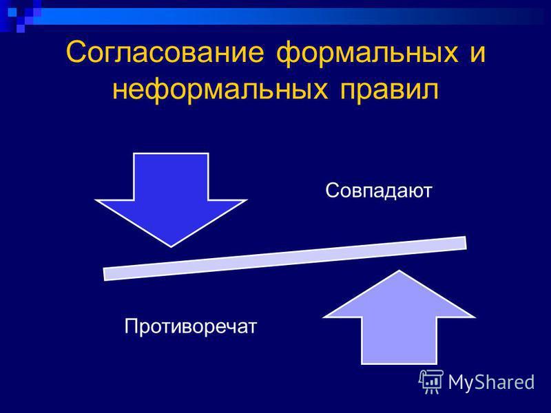 Согласование формальных и неформальных правил