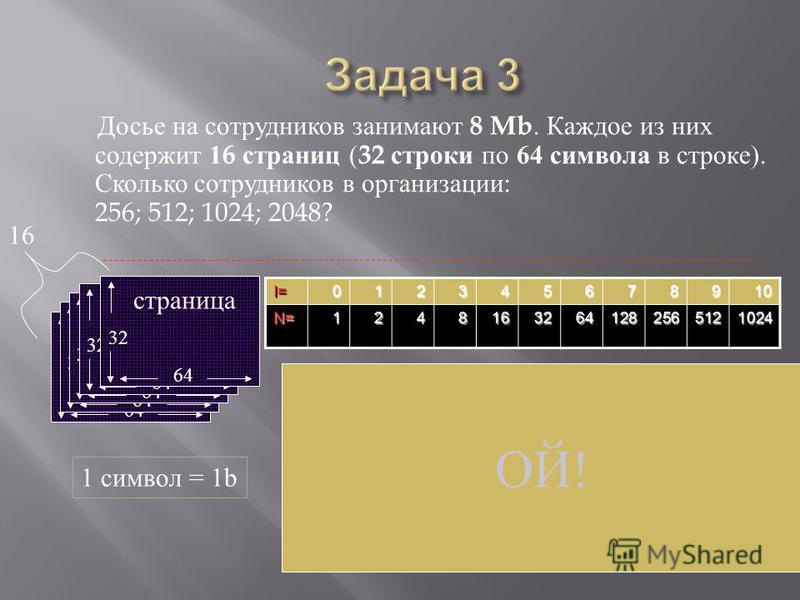 Для хранения области экрана монитора размером 256 х 128 точек выделено 32 Kb оперативной памяти. Количество цветов, максимально допустимое для раскраски каждой точки : 4; 16; 256; 512 ? 128 256 I=012345678910N=12481632641282565121024 1. Всего точек =