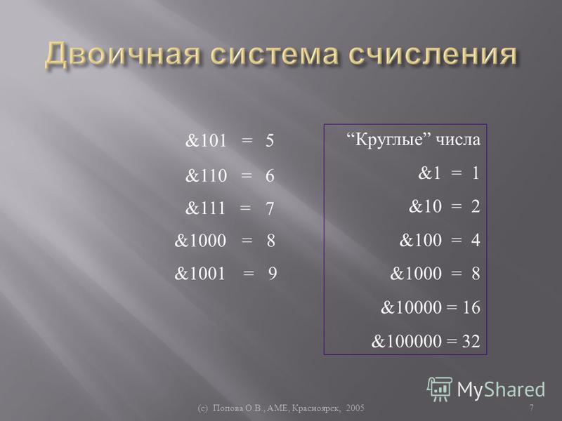 способ записи чисел с помощью цифр 1 и 0, которые являются коэффициентами при степени числа 2. Например, &101. & - амперсант указывает на то, что число записано в двоичной системе. (c) Попова О. В., AME, Красноярск, 20056