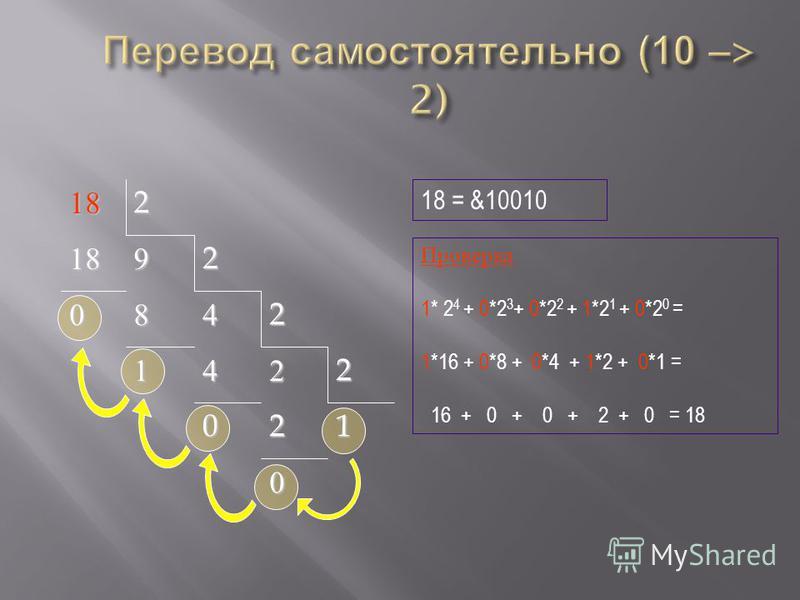1 1224225 0 6122 0 362 1 122 25 = &11001 Проверка 1* 2 4 + 1*2 3 + 0*2 2 + 0*2 1 + 1*2 0 = 1*16 + 1*8 + 0*4 + 0*2 + 1*1 = 16 + 8 + 0 + 0 + 1 = 25