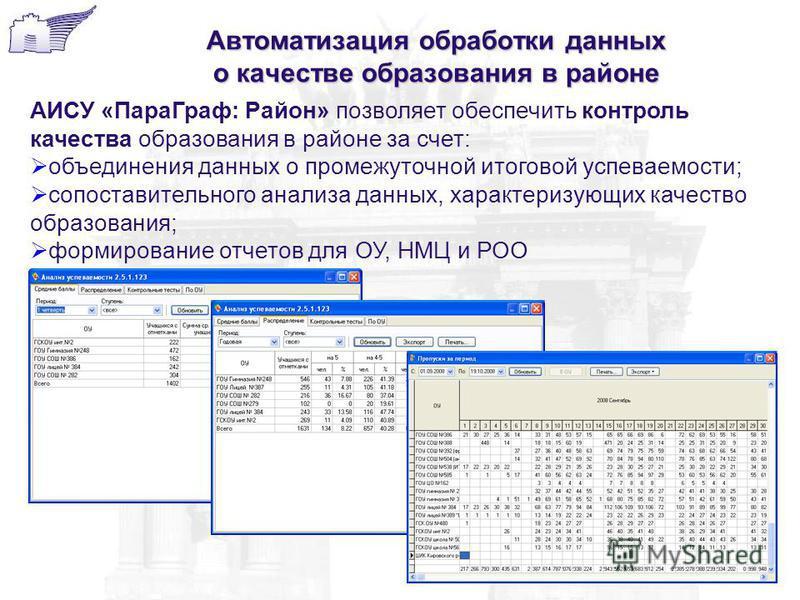 Автоматизация обработки данных о качестве образования в районе АИСУ «Пара Граф: Район» позволяет обеспечить контроль качества образования в районе за счет: объединения данных о промежуточной итоговой успеваемости; сопоставительного анализа данных, ха