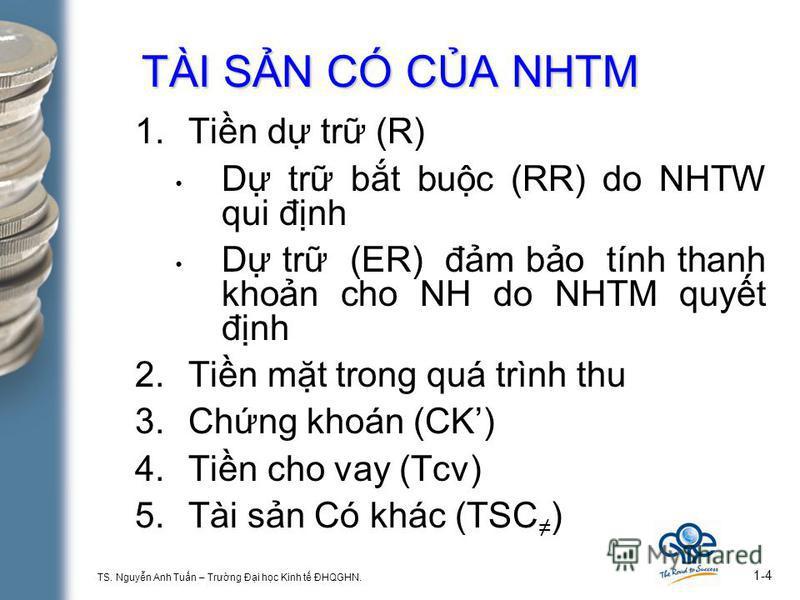 TS. Nguyn Anh Tun – Trưng Đi hc Kinh t ĐHQGHN. 1-4 TÀI SN CÓ CA NHTM 1.Tin d tr (R) D tr bt buc (RR) do NHTW qui đnh D tr (ER) đm bo tính thanh khon cho NH do NHTM quyt đnh 2.Tin mt trong quá trình thu 3.Chng khoán (CK) 4.Tin cho vay (Tcv) 5.Tài sn C