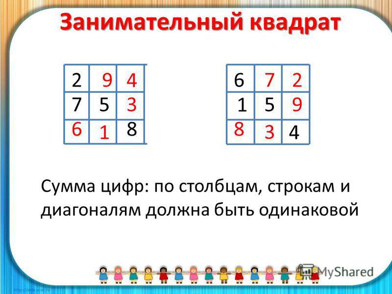 Занимательный квадрат 2 75 6 1 5 4 8 Сумма цифр: по столбцам, строкам и диагоналям должна быть одинаковой 9 4 3 6 1 72 9 8 3