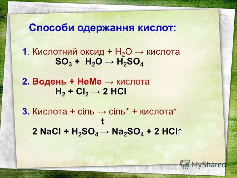 Способи одержання кислот: 1. Кислотний оксид + Н 2 О кислота SO 3 + H 2 O H 2 SO 4 SO 3 + H 2 O H 2 SO 4 2. Водень + НеМе кислота Н 2 + Cl 2 2 HCl Н 2 + Cl 2 2 HCl 3. Кислота + сіль сіль* + кислота* t 2 NaCl + H 2 SO 4 Na 2 SO 4 + 2 HCl 2 NaCl + H 2