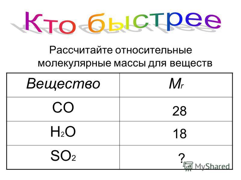 Рассчитайте относительные молекулярные массы для веществ ВеществоМrМr CO H2OH2O SO 2 28 18 ?