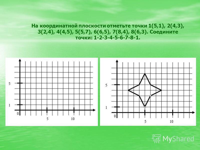 На координатной плоскости отметьте точки 1(5,1), 2(4,3), 3(2,4), 4(4,5), 5(5,7), 6(6,5), 7(8,4), 8(6,3). Соедините точки: 1-2-3-4-5-6-7-8-1.