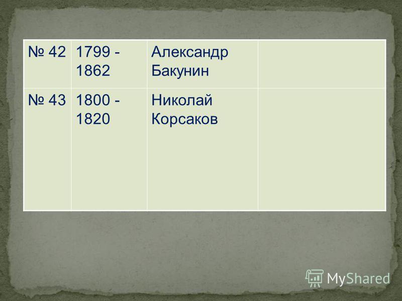 421799 - 1862 Александр Бакунин 431800 - 1820 Николай Корсаков