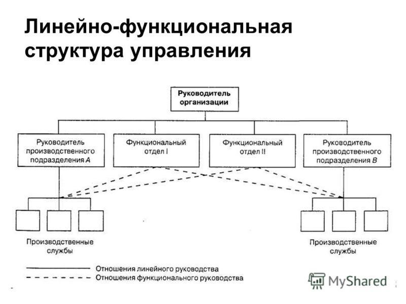 Линейно-функциииональная структура управления