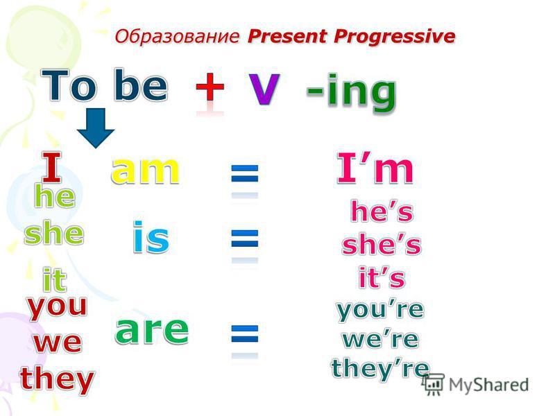 Образование Present Progressive