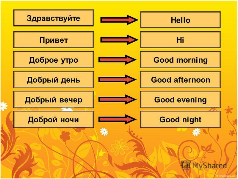 Hello Hi Good morning Good afternoon Good evening Good night Здравствуйте Привет Доброе утро Добрый день Добрый вечер Доброй ночи