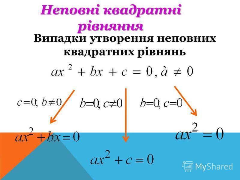 Неповні квадратні рівняння Випадки утворення неповних квадратних рівнянь