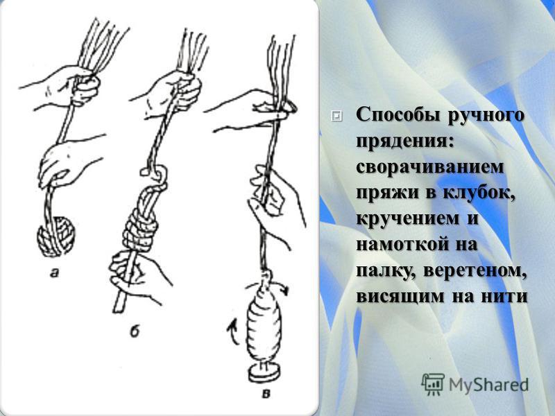 Способы ручного прядения : сворачиванием пряжи в клубок, кручением и намоткой на палку, веретеном, висящим на нити Способы ручного прядения : сворачиванием пряжи в клубок, кручением и намоткой на палку, веретеном, висящим на нити