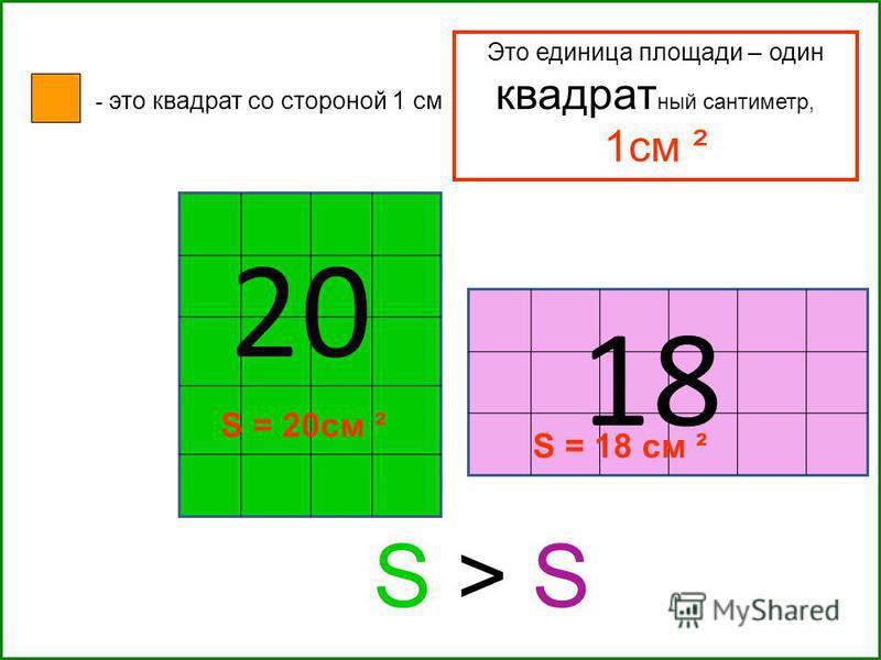 20 18 - это квадрат со стороной 1 см Это единица площади – один квадратный сантиметр, 1 см ² S = 20cм ² S = 18 см ² S > S