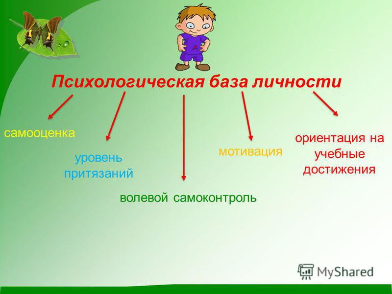 Блокирующие факторы психофизиологические социальные