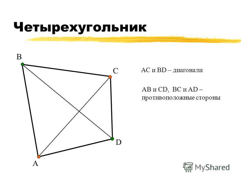 Четырехугольник А В С D АС и ВD – диагонали АB и CD, BC и AD – противоположные стороны А и C, B и D – противоположные вершины