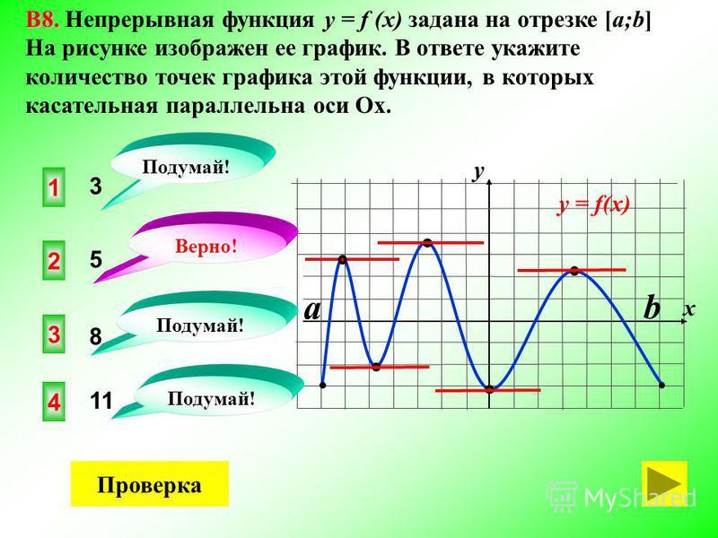 1 4 3 3 В8. В8. Непрерывная функция у = f (x) задана на отрезке [a;b] На рисунке изображен ее график. В ответе укажите количество точек графика этой функции, в которых касательная параллельна оси Ох. Проверка y = f(x) y x 2 11 8 Подумай! Верно! 5 a b