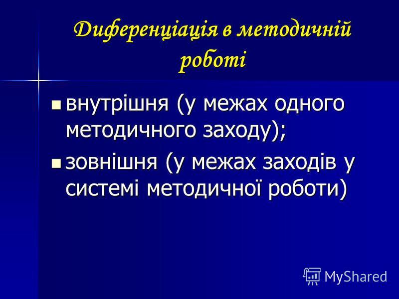 Диференціація в методичній роботі внутрішня (у межах одного методичного заходу); внутрішня (у межах одного методичного заходу); зовнішня (у межах заходів у системі методичної роботи) зовнішня (у межах заходів у системі методичної роботи)