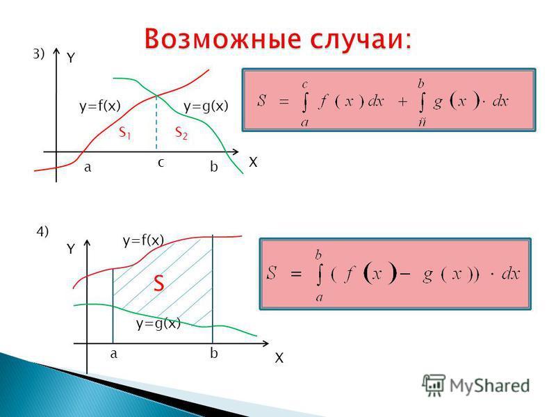 Y X ab 3) 4) Y X y=f(x) ab c S1S1 S2S2 y=g(x) S