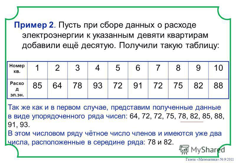 Газета «Математика» 9/2011 Пример 2. Пусть при сборе данных о расходе электроэнергии к указанным девяти квартирам добавили ещё десятую. Получили такую таблицу: Номер кв. 12345678910 Расхо д эл.эн. 85647893729172758288 Так же как и в первом случае, пр