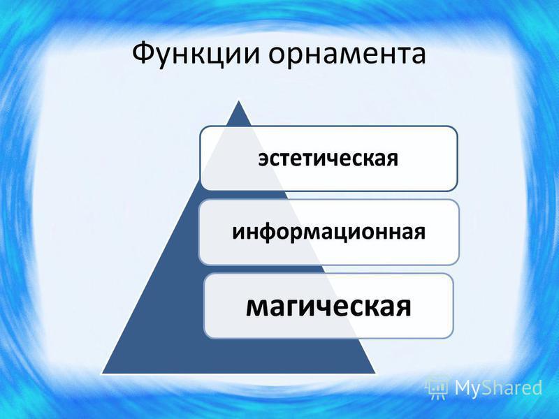 Функции орнамента