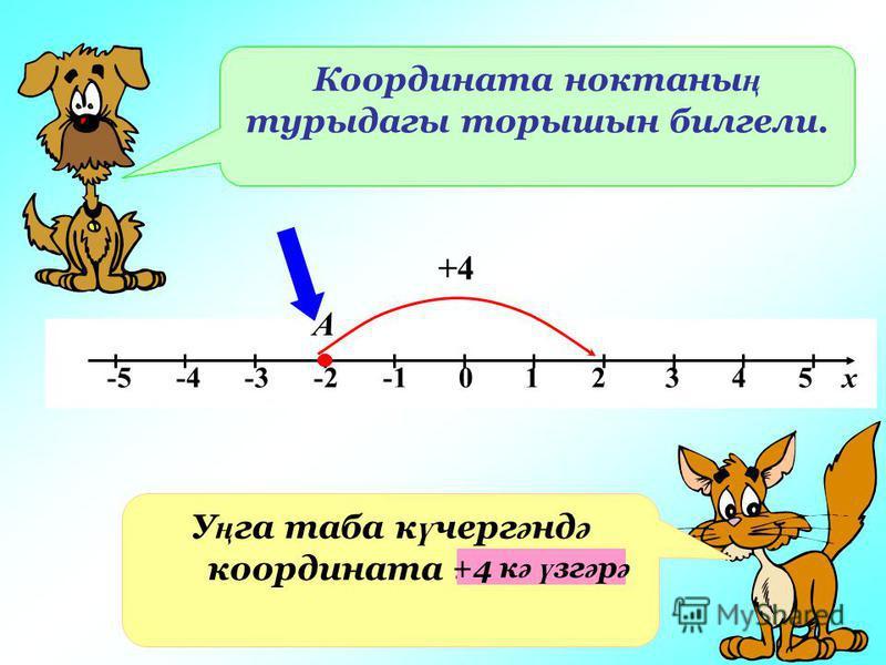 -5 -4 -3 -2 -1 0 1 2 3 4 5 х А Координата ноктаны ң турыдагы торышын билгели. У ң га таба к ү черг ә нд ә координата ……….. +4 +4 к ә ү зг ә р ә