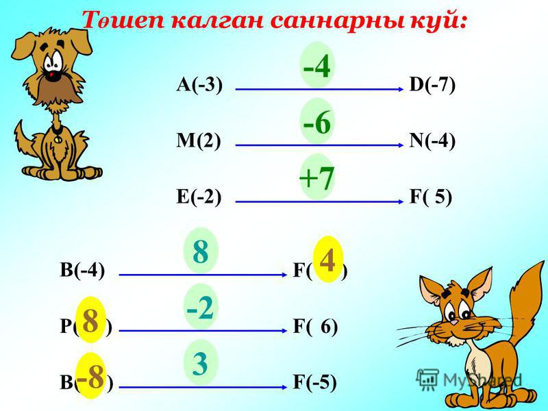 Т ө шеп калган саннарны куй: А(-3)D(-7) ? М(2)N(-4) ? E(-2)F( 5) ? -4 -6 +7 В(-4) F( ? ) 8 Р( ? )F( 6) -2 В( ? ) F(-5) 3 4 8 -8