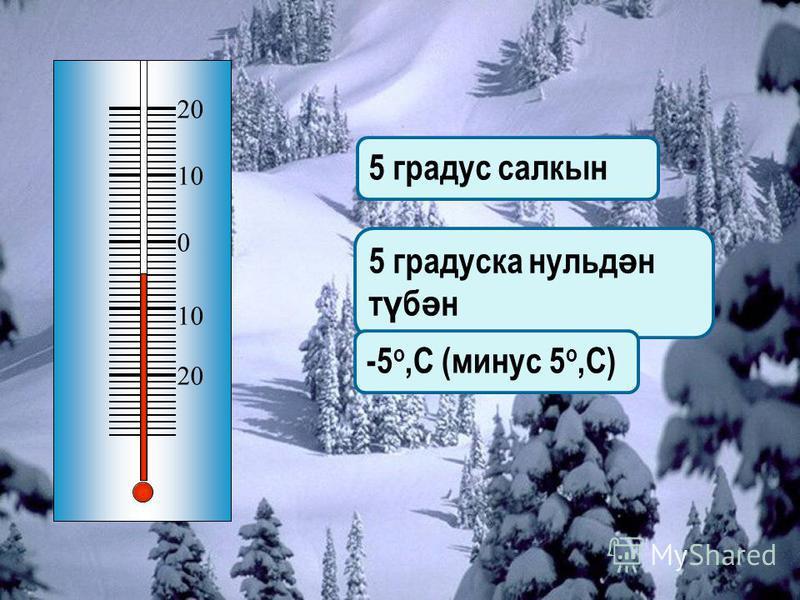 5 градус салкын 5 градуска нульд ә н т ү б ә н -5 о,С (минус 5 о,С) 0 10 20 10