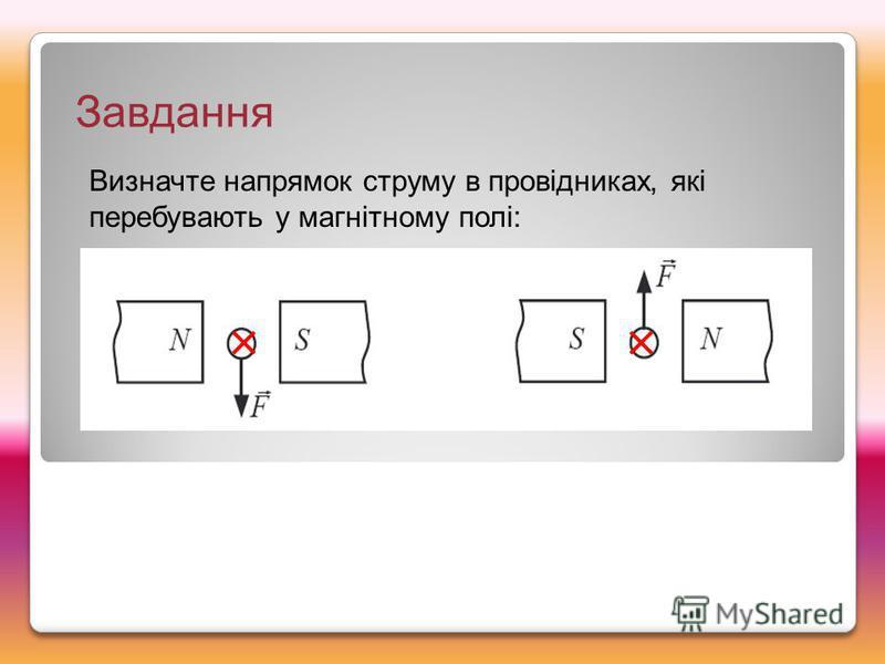 Завдання Визначте напрямок струму в провідниках, які перебувають у магнітному полі: