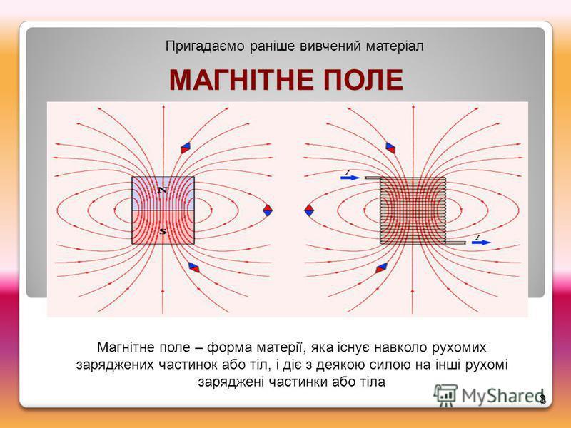 3 МАГНІТНЕ ПОЛЕ Пригадаємо раніше вивчений матеріал Магнітне поле – форма матерії, яка існує навколо рухомих заряджених частинок або тіл, і діє з деякою силою на інші рухомі заряджені частинки або тіла