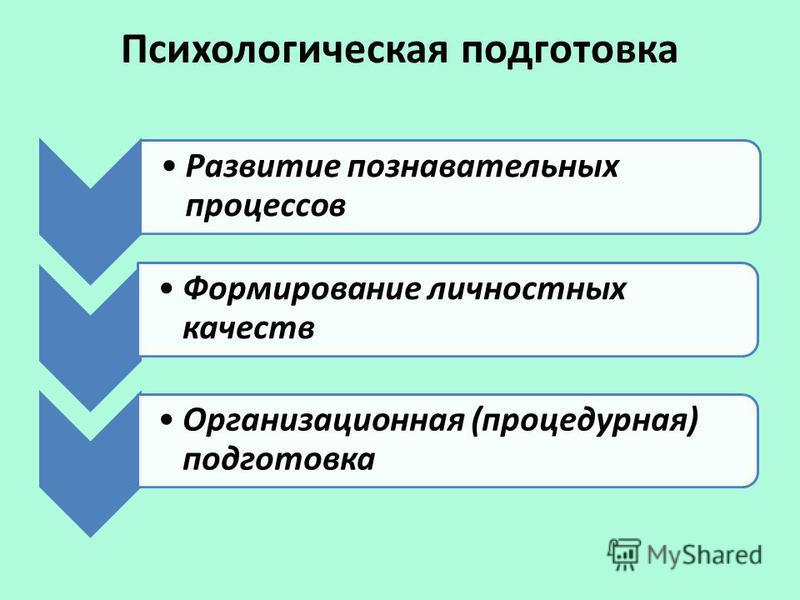 Психологическая подготовка Развитие познавательных процессов Формирование личностных качеств Организационная (процедурная) подготовка