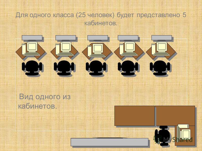 Для одного класса (25 человек) будет представлено 5 кабинетов. Вид одного из кабинетов.
