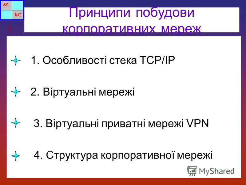 Принципи побудови корпоративних мереж 1. Особливості стека TCP/IP 2. Віртуальні мережі 3. Віртуальні приватні мережі VPN 4. Структура корпоративної мережі 1